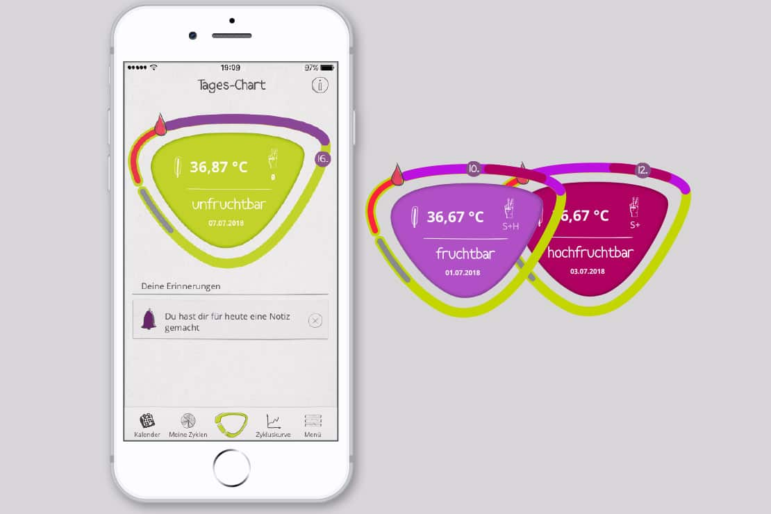 Cyclotest mySense: Bluetooth-Thermometer + App zur Verhütung 3