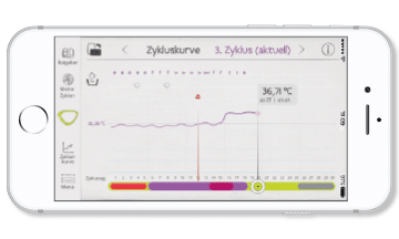 Cyclotest mySense: Bluetooth-Thermometer + App zur Verhütung 4